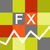 FX Corr - 外国為替市場の通貨相関性-ドル、ユーロレート