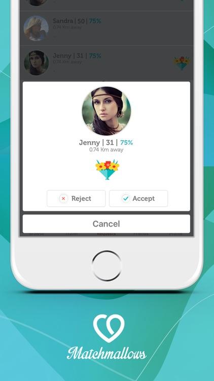 Online Chat & Dating in Mallow | Meet Men & Women - Badoo