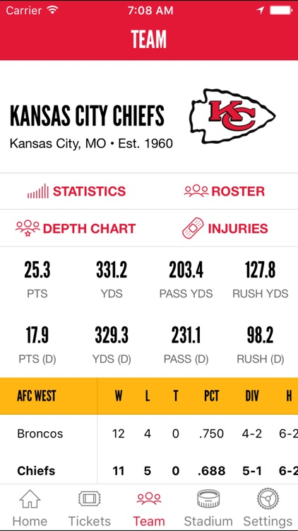 Kansas City Chiefs screenshot-3