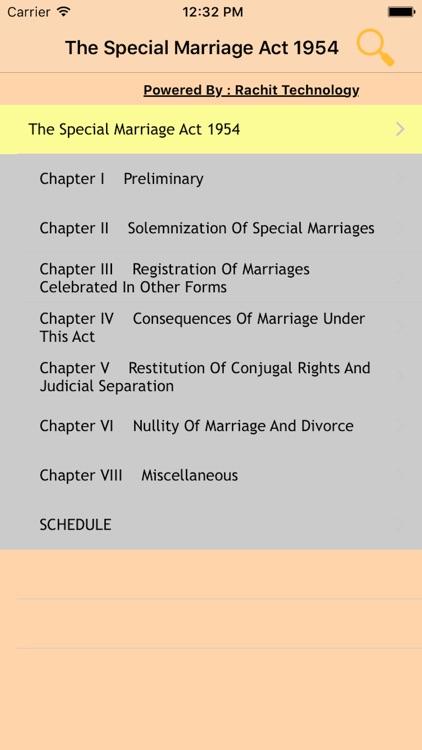 divorce under special marriage act 1954