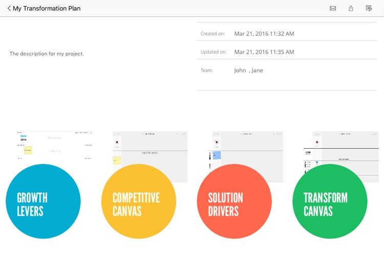Transformation Canvas - Digitally reimagine your business