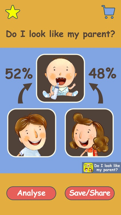 Do I Look Like My Parents - Guess who are the most resemble to you, mom or dad?