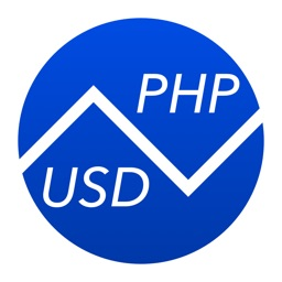 Philippine Pesos To US Dollars – Currency Converter (PHP to USD)