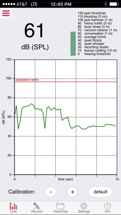 VisualAudio Real Time Audio Spectrum Analyzer