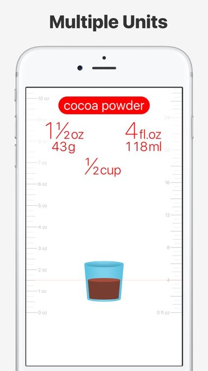 Cupify - convert to cups/ml/fl.oz from weight