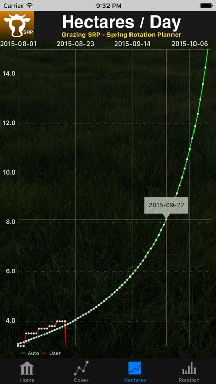 Grazing SRP - Spring Rotation Planner