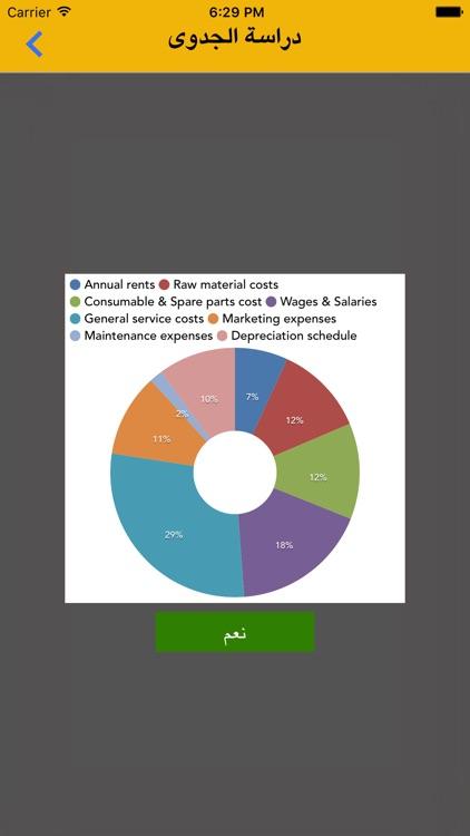 دراسة الجدوى screenshot-4