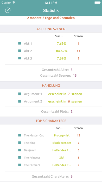 Screenshot for Story Planner for Autoren in Germany App Store