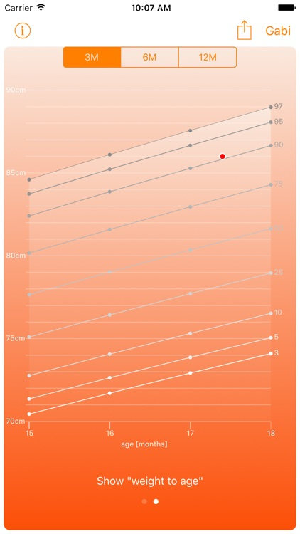 Centiles: Simple Baby Growth Charts screenshot-3
