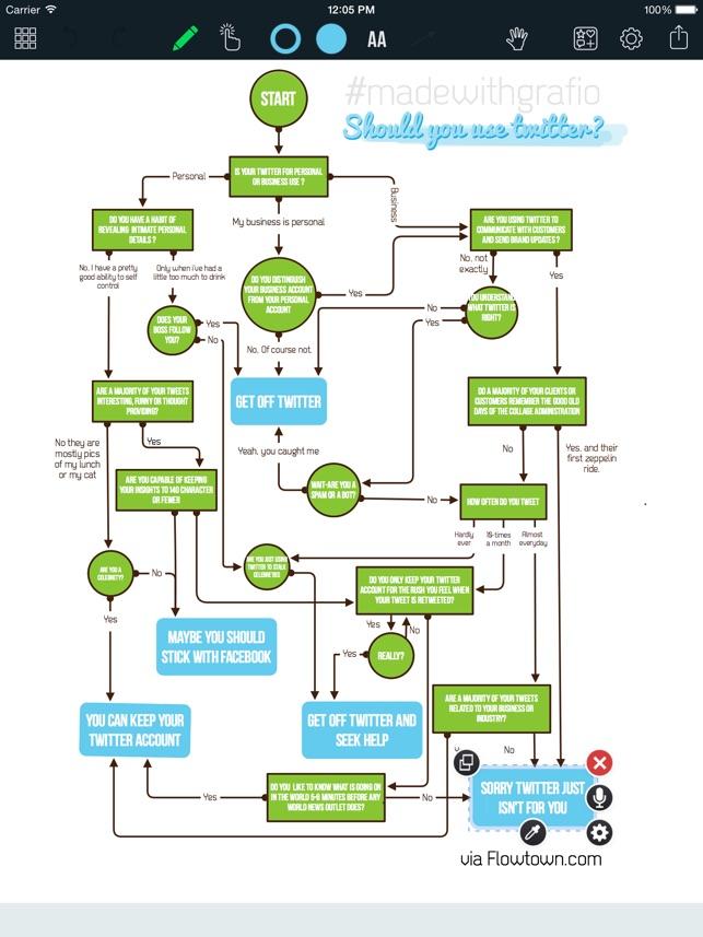 Grafio 3 - Diagrams & ideas Screenshot