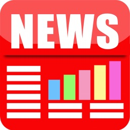 Stock Market News - Investing Quotes, Financial Analysis and Research, Business News