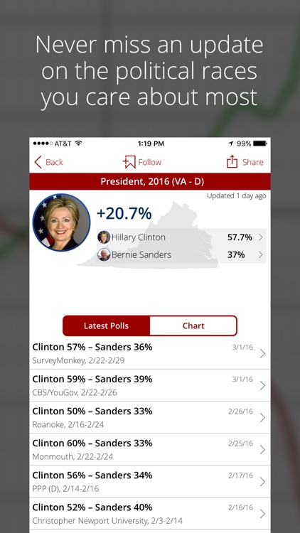PollTracker screenshot-3