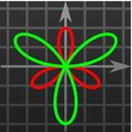 Good Grapher - scientific graphing calculator