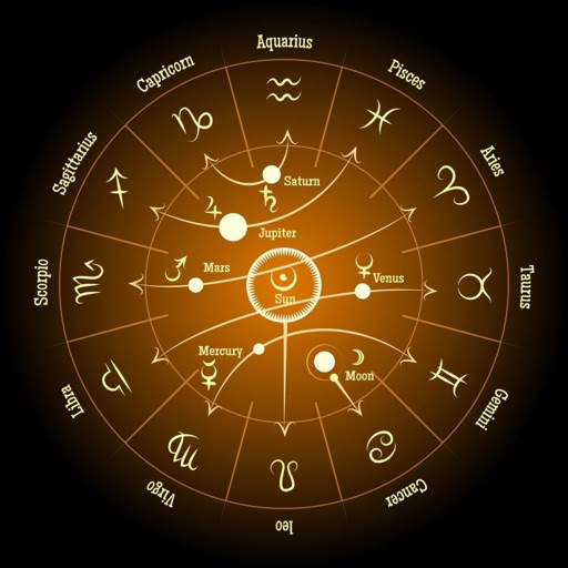 Astrology 101: Guidance with Glossary and News