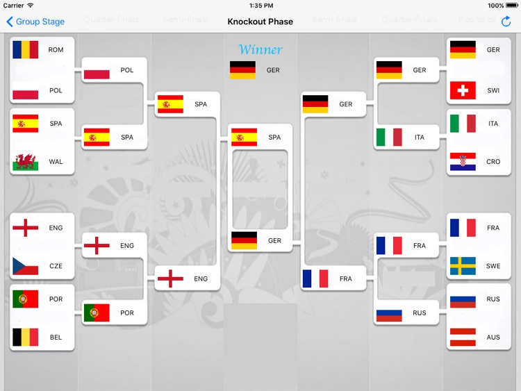 PREDICTION of UEFA EURO 2016 FRANCE screenshot-4