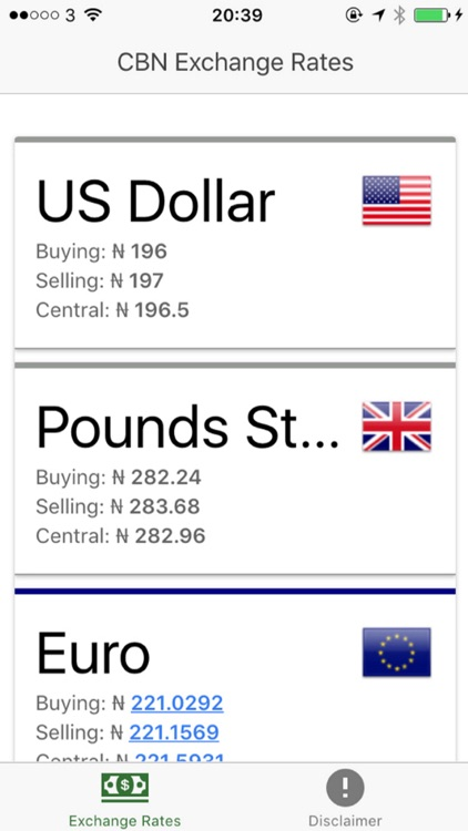 What Is It About Get Nigeria S Currency Exchanges Rates
