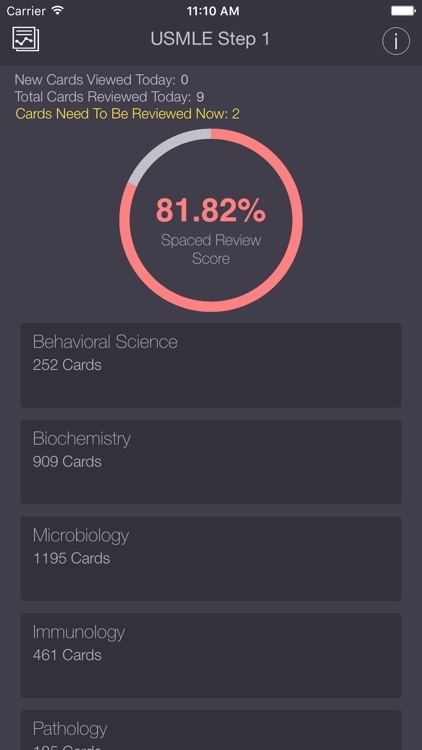 USMLE Step 1 Pro Flashcards App with Progress Tracking & Flashcard Review Spaced Repetition Score