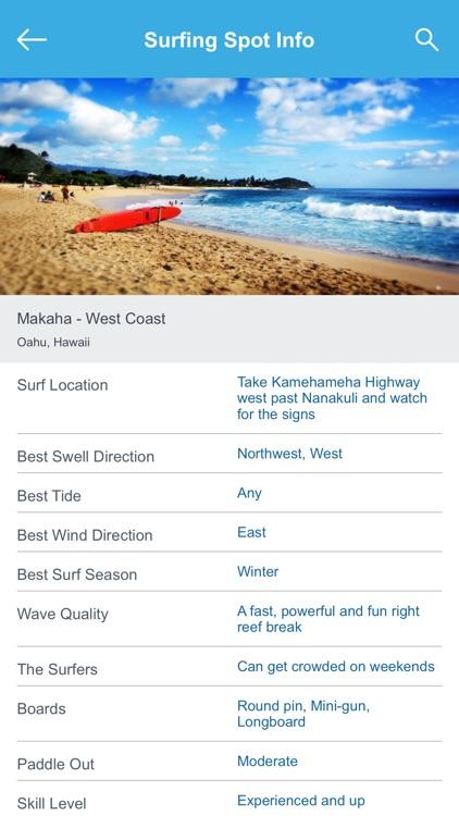 Hawaii Surfing Spots