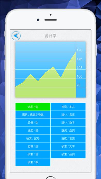 速読術 IQ+ - sokudoku - ePubリーダーのおすすめ画像5