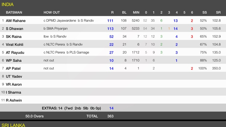 nxCricket screenshot-4