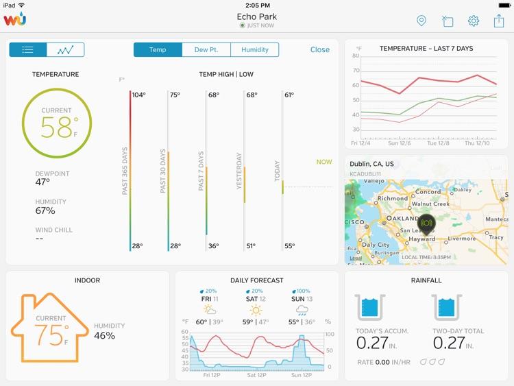 WunderStation – Weather from your neighborhood