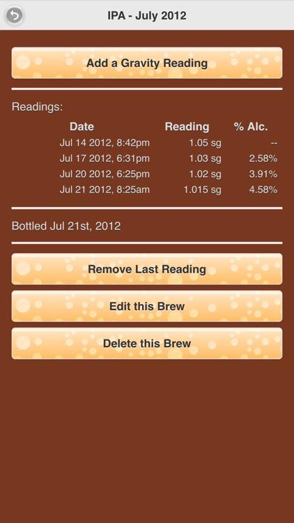 BrewMajig Alcohol Calculator