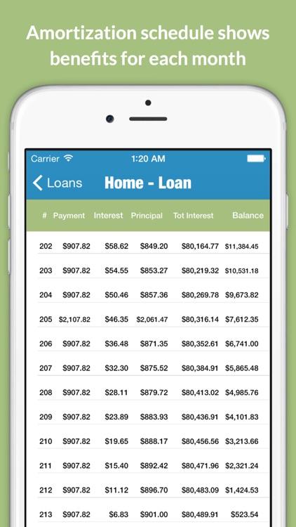 Loantune What If Loan Calculator