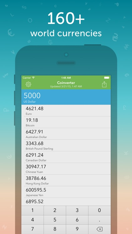 Coinverter – The Currency Converter screenshot-0