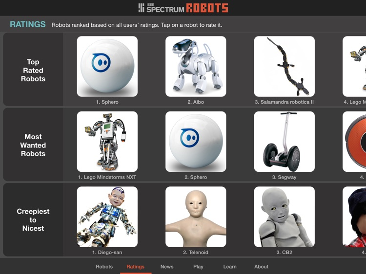 Robots for iPad screenshot-3