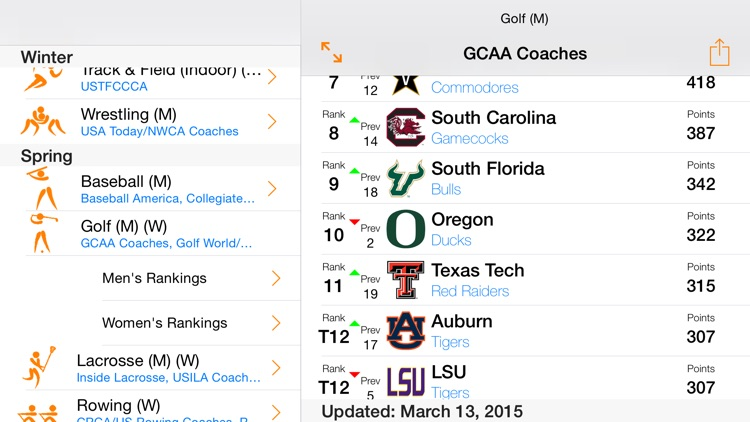 College Sports Rankings