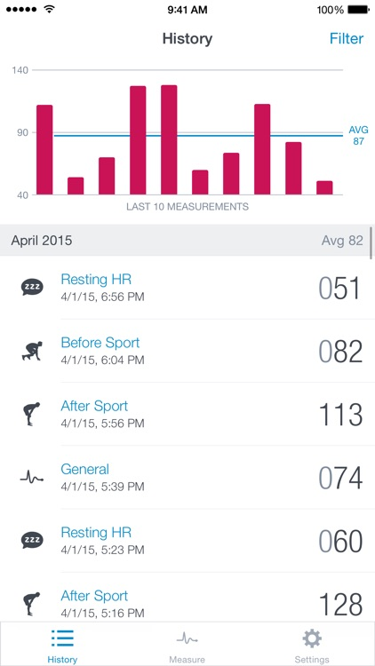 Runtastic Heart Rate PRO screenshot-1