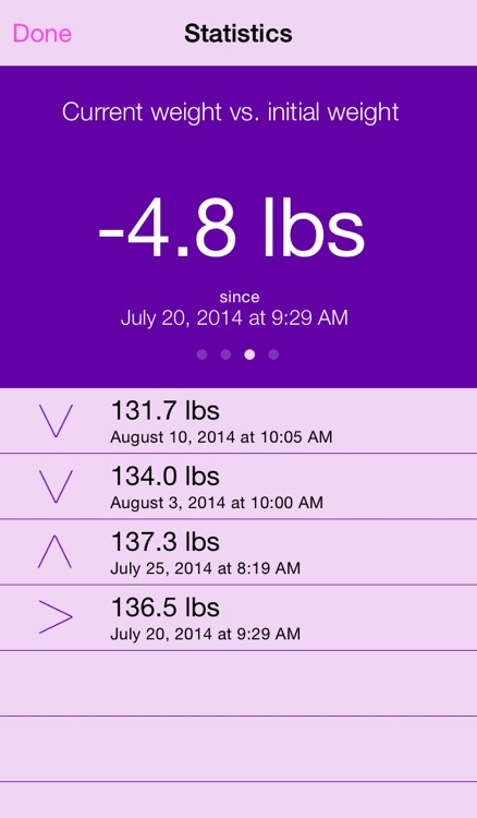 Weightrack - Record your weight, track your progress screenshot-3