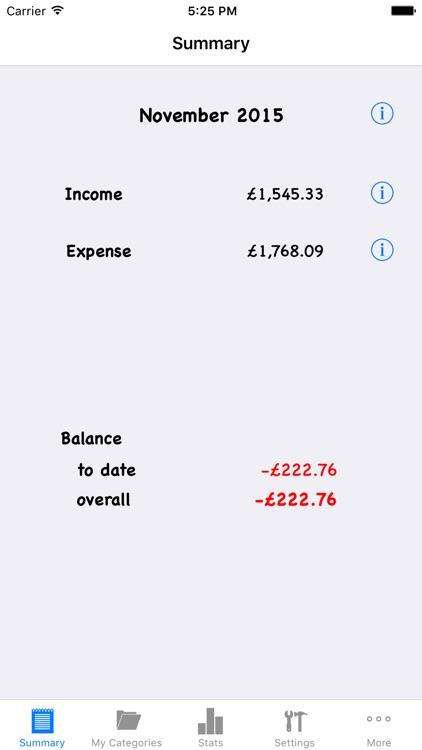 Money Monthly