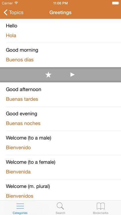 Spanish Phrasebook: Conversational Spanish