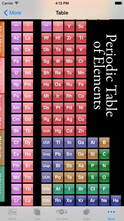 Elemental (PToE)