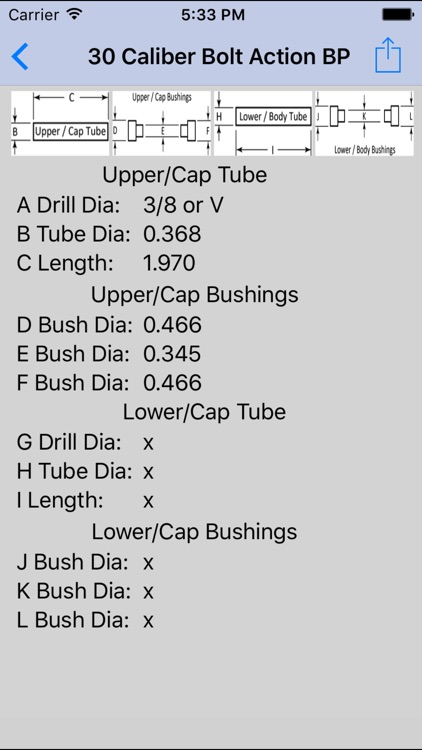 IAP Bushings & Tubes Reference