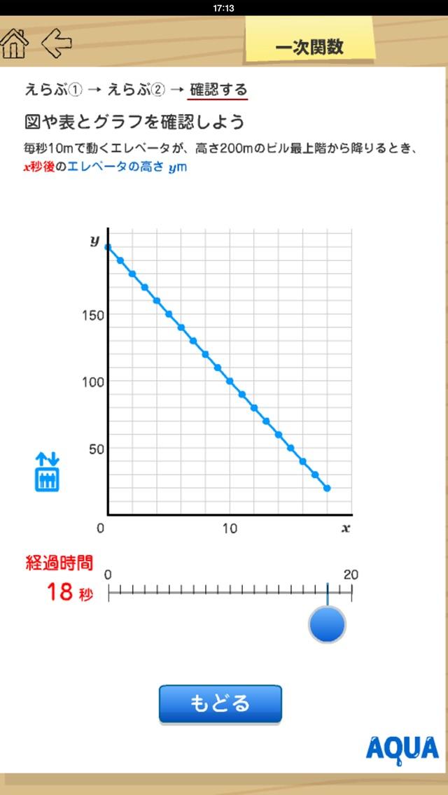 一次関数 さわってうごく数学「AQUAアクア」のおすすめ画像5