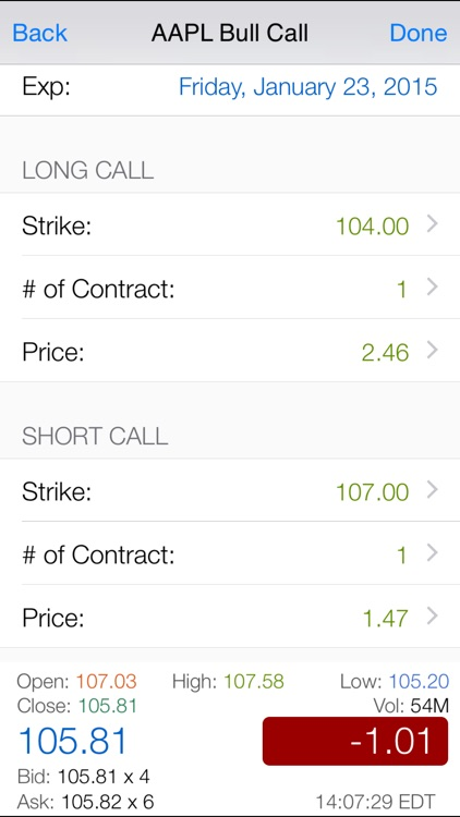 Call Put Spread Pro: Option Strategy Profit/Loss Calculator and Chart with Live Options Chain and Real Time Stock Quote