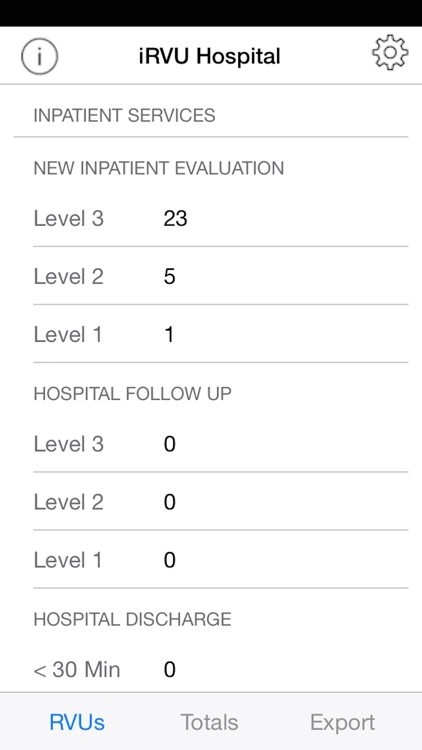 iRVU: Hospital - Inpatient physician productivity as RVUs, charges, and compensation