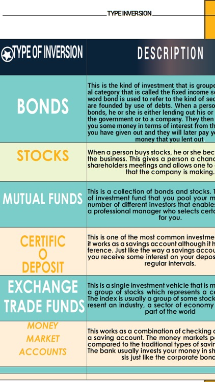 'A uINVESTOR: How to Invest in Stocks for Financial Freedom - Start Investing for a passive income screenshot-2