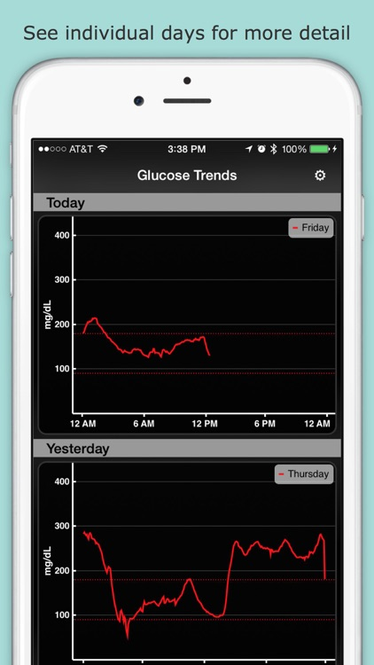 Glucose Trends screenshot-2