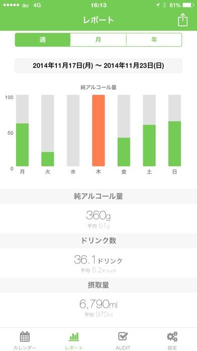 うちな~節酒カレンダー