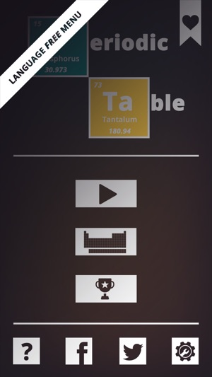 Periodic table game on the app store urtaz Gallery