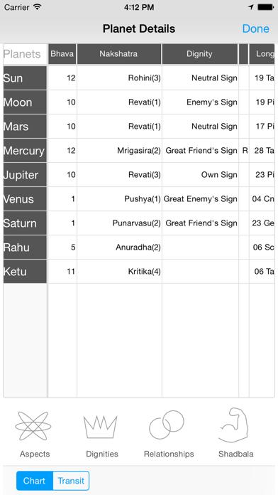 Jyotish Dashboard™ - Indian/Vedic Astrology Charting Softwareのおすすめ画像4