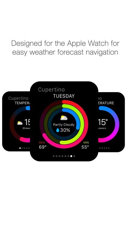Weather Watch Metrics