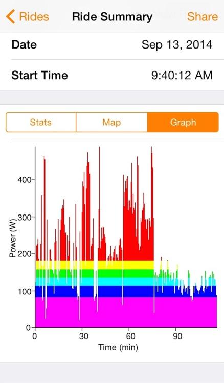 PowerEdge - GPS Cycling Power Meter and Bike Computer screenshot-4