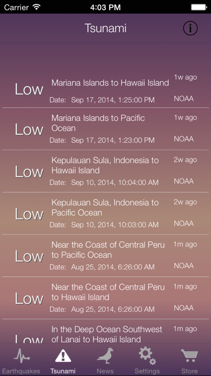 Earthquake Tsunami Pro