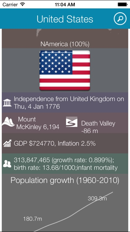 World Factbook HD
