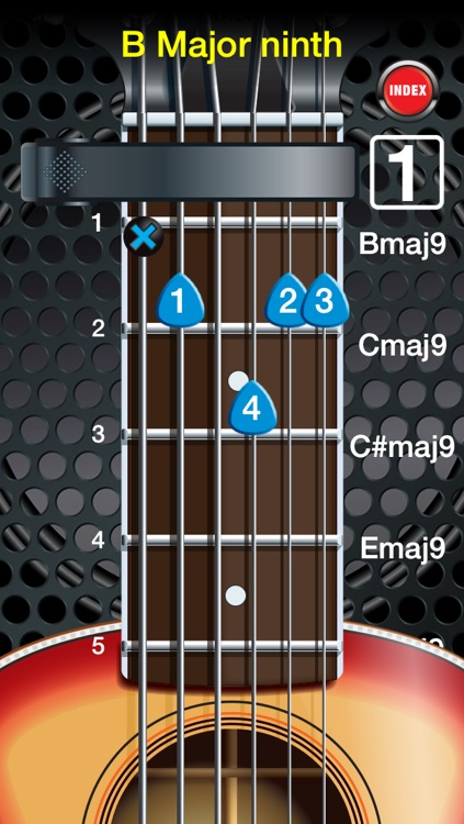 Capo Acoustic S - Guitar Chords and Tabs