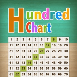 Hundred Chart